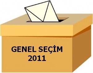 Sinop İli 2011 Genel Seçimi Geçici Sonuçları